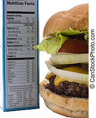 Nutrition - Cheeseburger next to a nutrition facts label,...