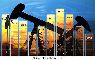 Graph - Business  diagram shows change of the prices for oil