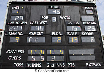 Cricket scoreboard - 227 runs still required