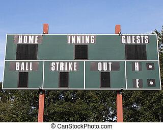 Scoreboard - Blank scoreboard for baseball or other sport