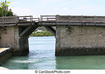 Mundos, pequeñísimo, puente levadizo