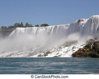 Niagara Falls - USACanada