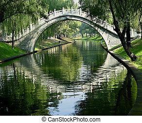 lua, portão, Beijing