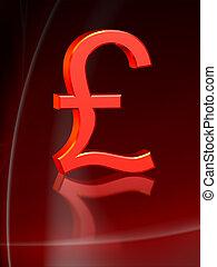 Red pound