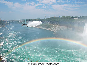 Niagara Falls - View of the American Falls from Canada