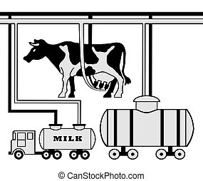 Manufacture of milk - Schematic figure of a modern dairy...