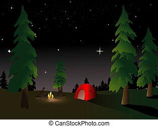 キャンプ, 夜