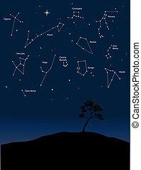 constelações, 1