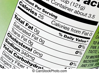 Nutritional information showing zero fat and low calories