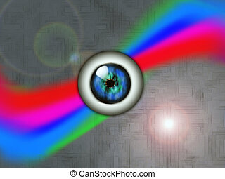 color eye - the eye is the secret of the colors