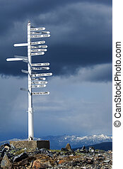 Word direction signs - Direction pole with world cities...