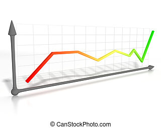 Business graph - 3d scene business graphics