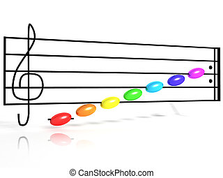 Music gamma - 3d scene of the music gamma of the notes