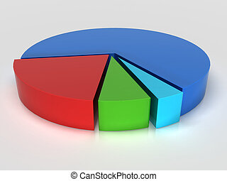 Piechart - 3d scene of the piechart for business
