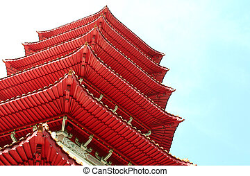 Chinese Temple - An underbelly view of a chinese temple