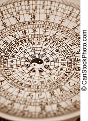 chinese bagua diagram is used to tell the future
