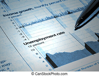 Unemployment statistics in the newspapers business section