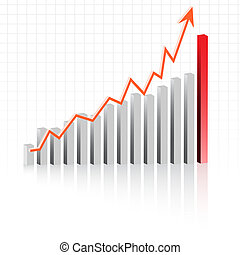 Profit in business graph