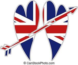 British hearts