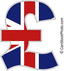 british pound symbol with union jack flag design