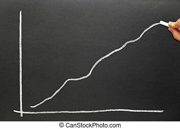 Drawing a profit chart with chalk on a blackboard.