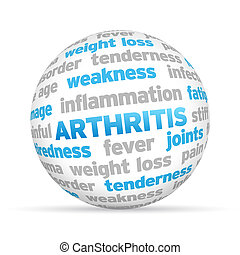 Arthritis - 3d Arthritis Word Sphere on white background.