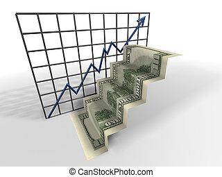 Dollar ladder
