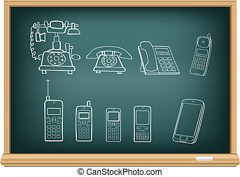 board phone evolution - The blackboard with the drawn...