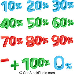 3D discount sums - The blue, green, red 3D discou