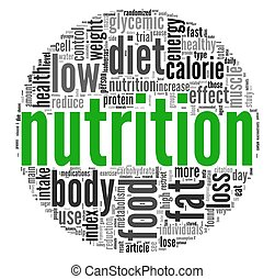 Nutrition concept in tag cloud - Nutrition related words...