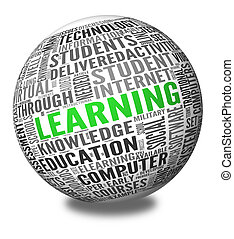 Learning and education concept in word tag cloud on sphere