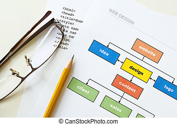 Website planning - Web design project planning with diagram,...