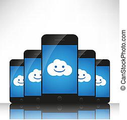 Cloud computing on mobile