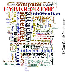Cybercrime wordcloud - Illustration of Wordcloud...