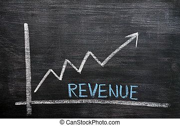 Chart of revenue progress on a chalkboard