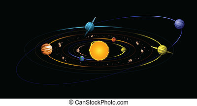 Solar system diagram - Diagramatic view of the solar system,...