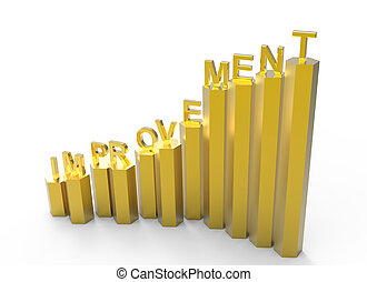 golden improvement graphic - 3d golden improvement graphic...