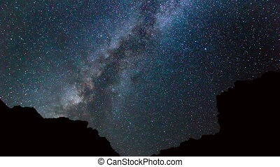 Milky Way galaxy from Earth - A scenic view of a part of the...