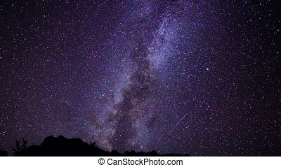 Star Time Lapse - Time Lapse of Milky Way Galaxy, Stars...