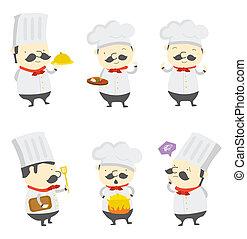 chef set group