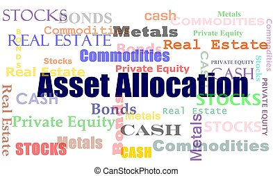asset allocation word cloud - Financial concept asset...