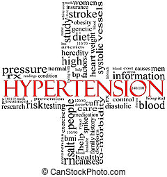 Black and Red Hypertension cross shaped word cloud concept -...