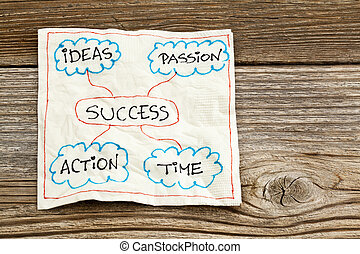 success ingredients - ideas, passion, time and action - a...