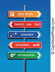 SEO plan steps road post - Search engine optimization SEO...