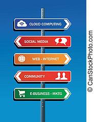 Social media plan road post - Social media marketing plan...