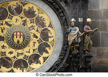 clock, Prague - with figures of the Turks