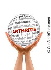 Arthritis - Hands holding a Arthritis Word Sphere sign on...