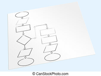 Paper sheet with the block diagram of branching algorithm