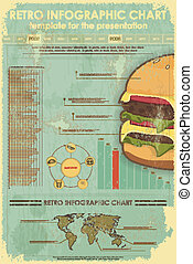 Retro Infographics with fast food items and World Map -...