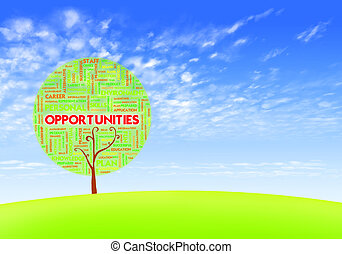Business word cloud concept in tree form on blue sky, opportunities